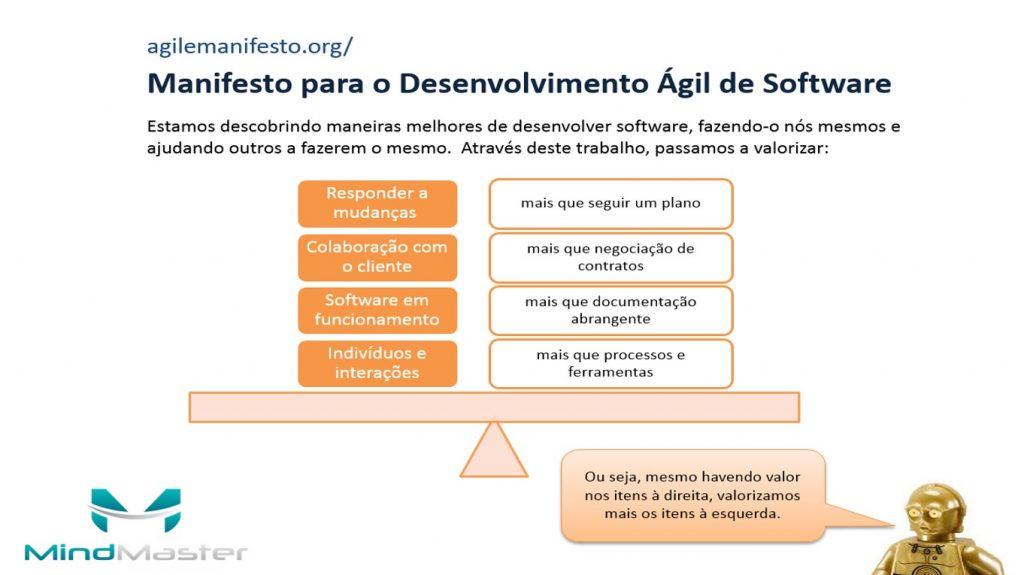 manifesto Ágil 01